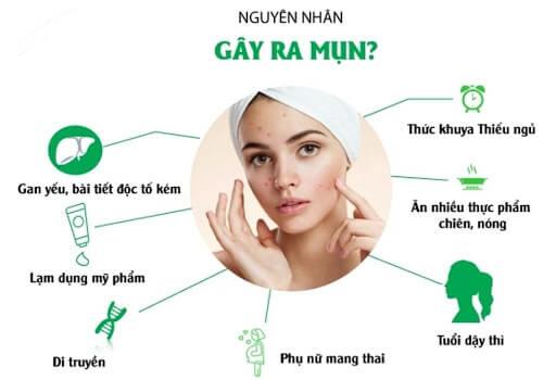nguyen-nhan-gay-mun-min